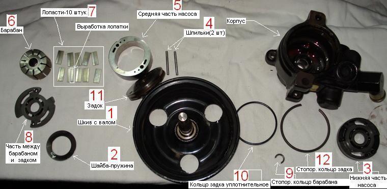 Ремонт гидроусилителя руля мондео 4 Замена масла в двигателе фиат дукато